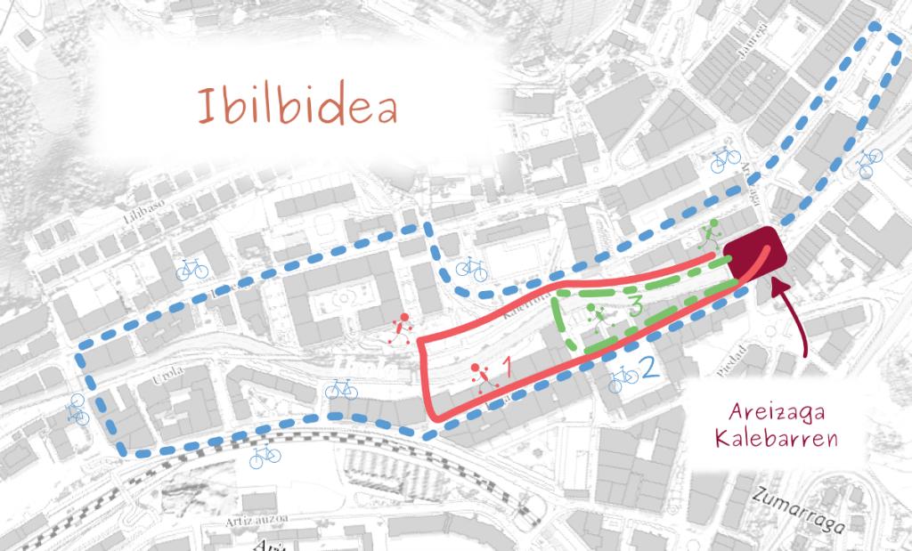 du_ibilbidea